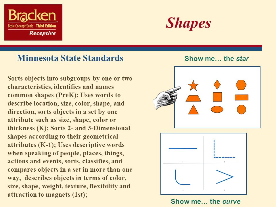 Shapes Minnesota State Standards Sorts objects into subgroups by one or two characteristics, identifies and names common shapes (PreK); Uses words to describe location, size, color, shape, and direction, sorts objects in a set by one attribute such as size, shape, color or thickness (K); Sorts 2- and 3-Dimensional shapes according to their geometrical attributes (K-1); Uses descriptive words when speaking of people, places, things, actions and events, sorts, classifies, and compares objects in a set in more than one way, describes objects in terms of color, size, shape, weight, texture, flexibility and attraction to magnets (1st); Show me… the star Show me… the curve