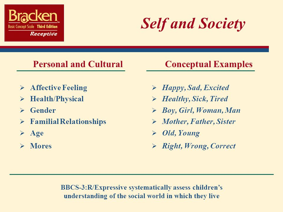 Self and Society Personal and Cultural Affective Feeling Health/Physical Gender Familial Relationships Age Mores Conceptual Examples Happy, Sad, Excited Healthy, Sick, Tired Boy, Girl, Woman, Man Mother, Father, Sister Old, Young Right, Wrong, Correct BBCS-3:R/Expressive systematically assess childrens understanding of the social world in which they live