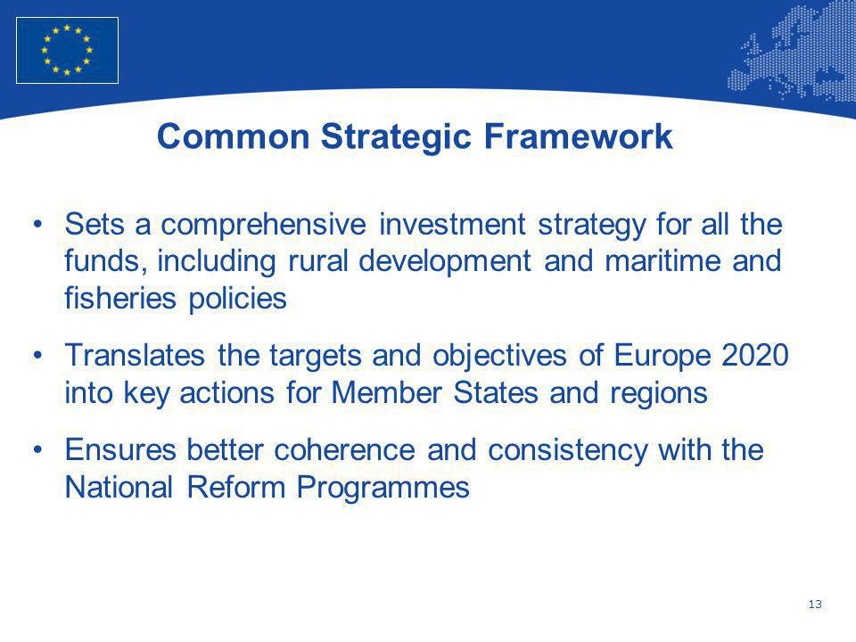 13 European Union Regional Policy – Employment, Social Affairs and Inclusion Common Strategic Framework Sets a comprehensive investment strategy for a