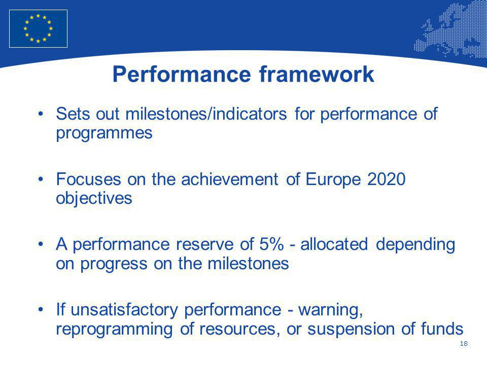 18 European Union Regional Policy – Employment, Social Affairs and Inclusion Performance framework Sets out milestones/indicators for performance of p