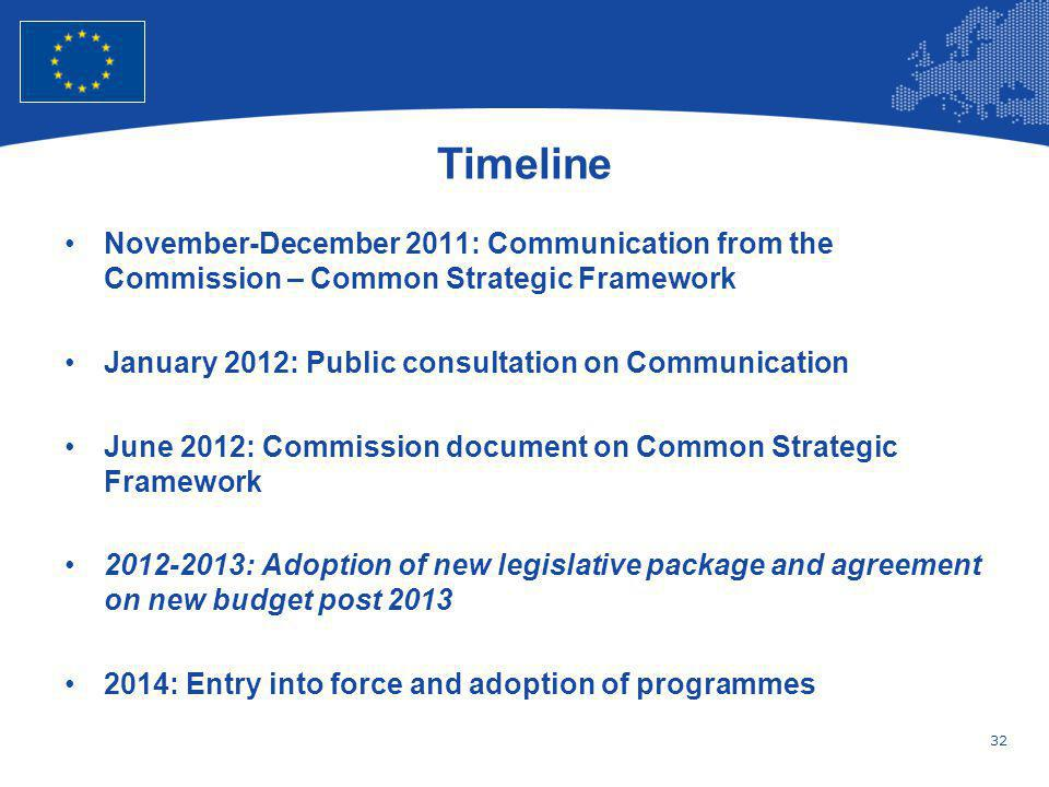 32 European Union Regional Policy – Employment, Social Affairs and Inclusion Timeline November-December 2011: Communication from the Commission – Comm