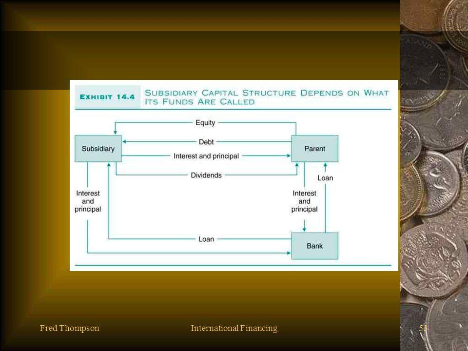 Fred ThompsonInternational Financing52