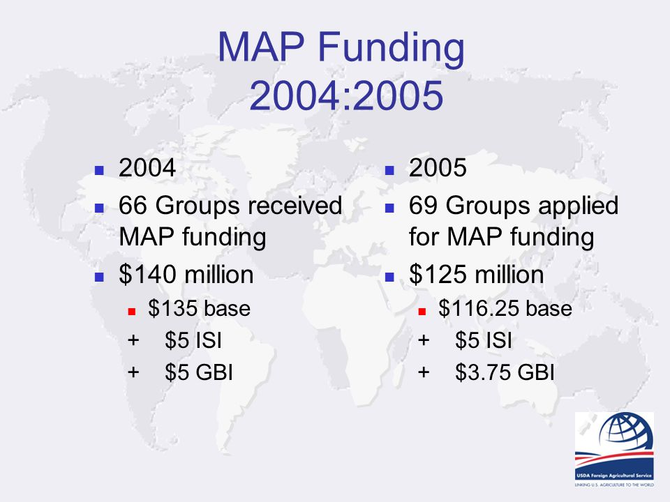 MAP Funding 2004:2005 2004 66 Groups received MAP funding $140 million $135 base + $5 ISI + $5 GBI 2005 69 Groups applied for MAP funding $125 million $116.25 base + $5 ISI + $3.75 GBI