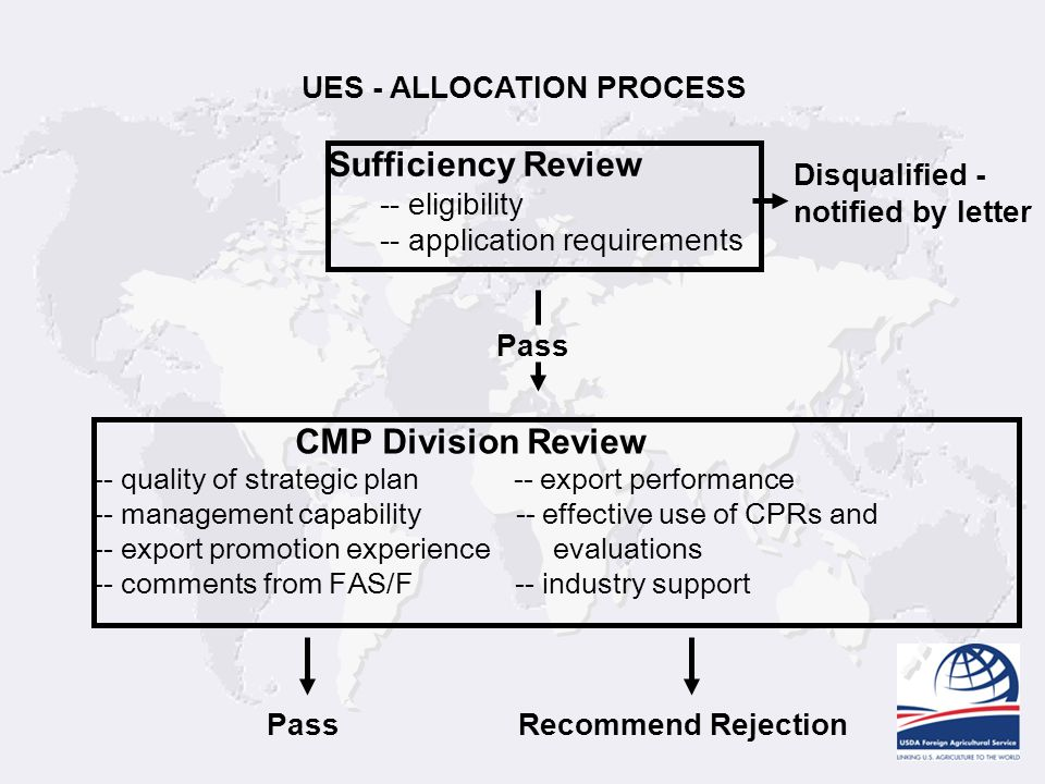 Sufficiency Review -- eligibility -- application requirements Disqualified - notified by letter CMP Division Review -- quality of strategic plan -- export performance -- management capability -- effective use of CPRs and -- export promotion experience evaluations -- comments from FAS/F -- industry support PassRecommend Rejection Pass UES - ALLOCATION PROCESS