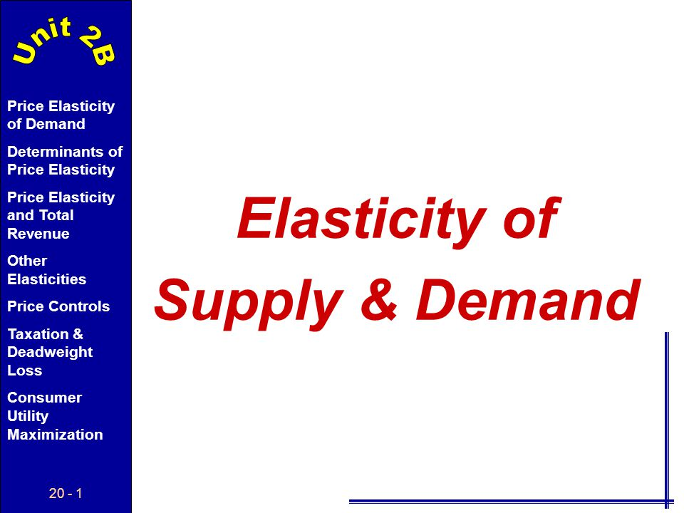 20 - 31 Price Elasticity of Demand Determinants of Price Elasticity Price Elasticity and Total Revenue Other Elasticities Price Controls Taxation & Deadweight Loss Consumer Utility Maximization CROSS PRICE ELASTICITY OF DEMAND E xy = %ΔQ DX %ΔPY%ΔPY Positive Sign Goods are Substitutes Negative Sign Goods are Complementary Zero or Near-Zero Value Goods are Unrelated