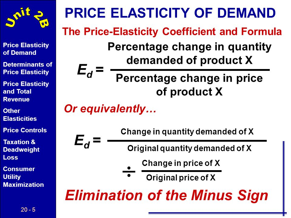 20 - 65 Price Elasticity of Demand Determinants of Price Elasticity Price Elasticity and Total Revenue Other Elasticities Price Controls Taxation & Deadweight Loss Consumer Utility Maximization Tax Distortions and Elasticities Price 0 Quantity Demand Supply Size of tax
