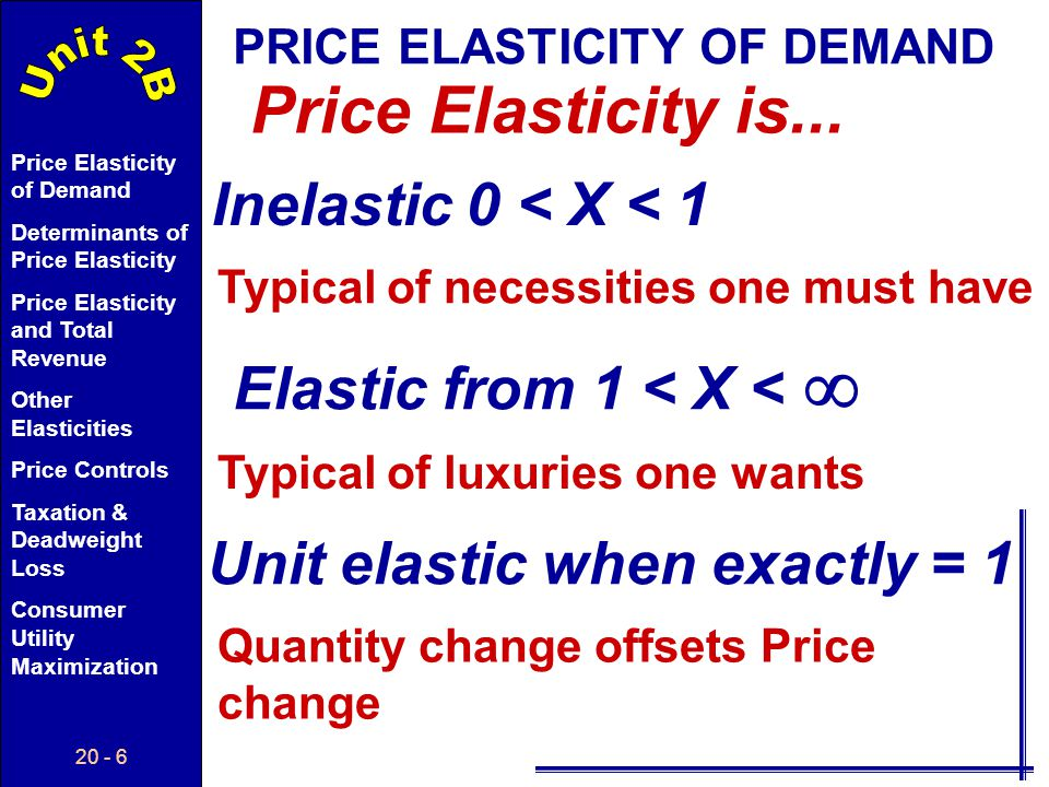 20 - 86 Price Elasticity of Demand Determinants of Price Elasticity Price Elasticity and Total Revenue Other Elasticities Price Controls Taxation & Deadweight Loss Consumer Utility Maximization First 10 10 24 12 $ 10 income UTILITY MAXIMIZING COMBINATION How should the $10 income be allocated.