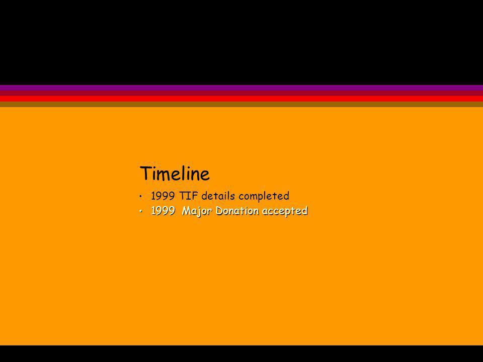 Timeline 1999 TIF details completed 1999 Major Donation accepted 1999 Major Donation accepted