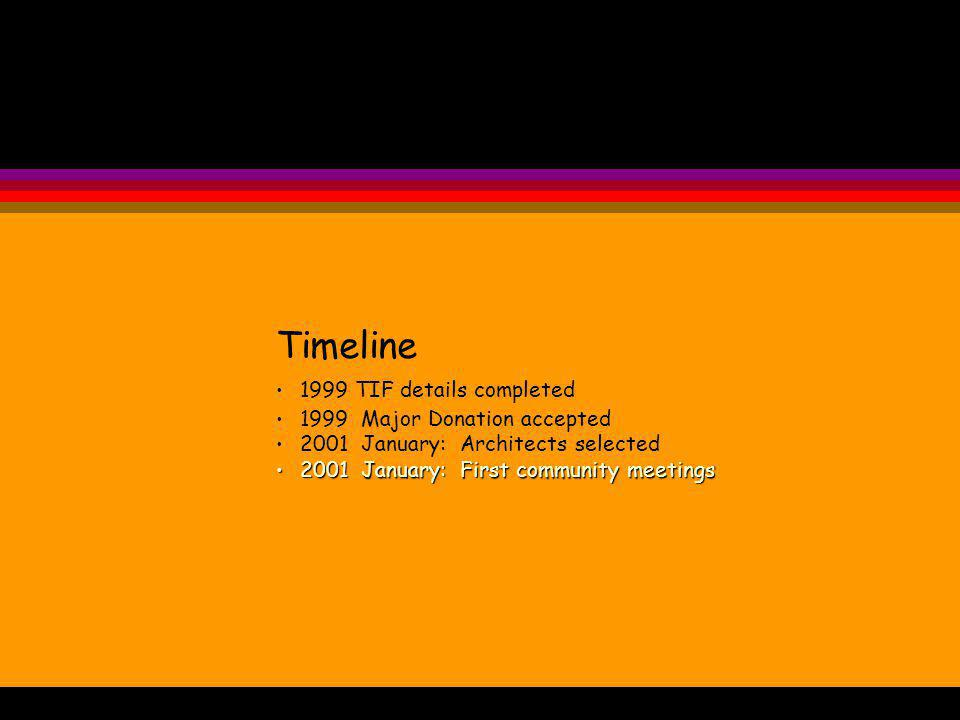 Timeline 1999 TIF details completed 1999 Major Donation accepted 2001 January: Architects selected 2001 January: First community meetings 2001 January: First community meetings