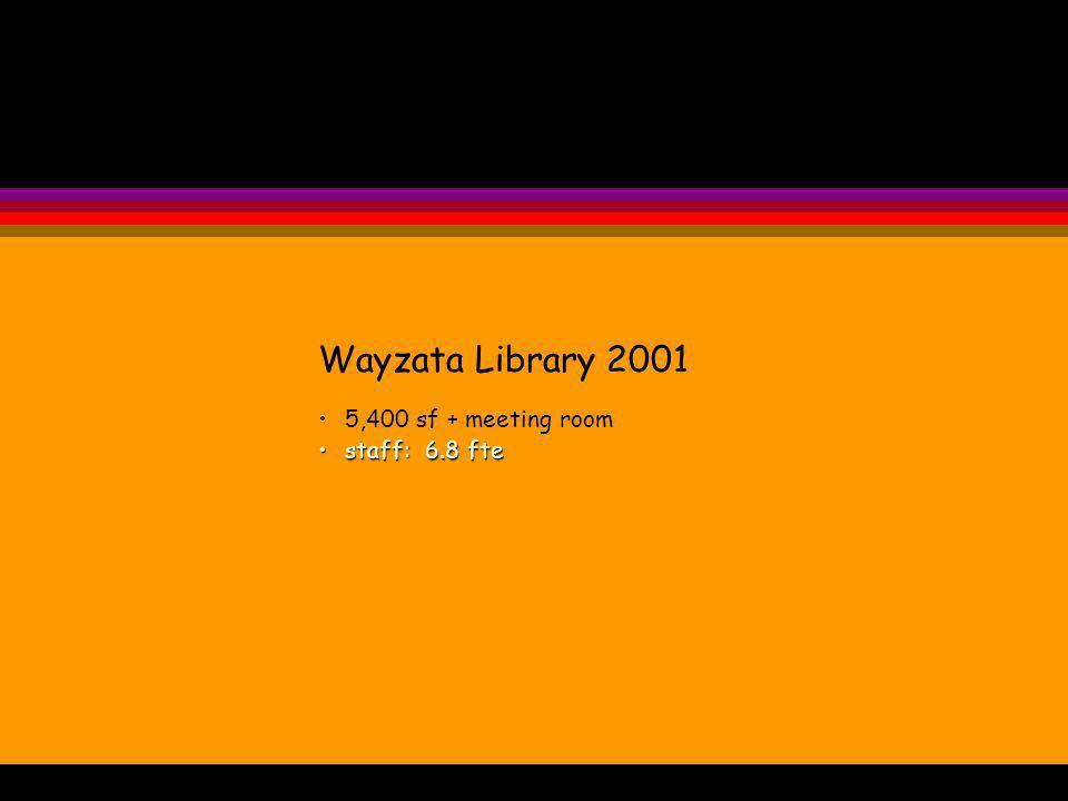 Wayzata Library 2001 5,400 sf + meeting room staff: 6.8 ftestaff: 6.8 fte