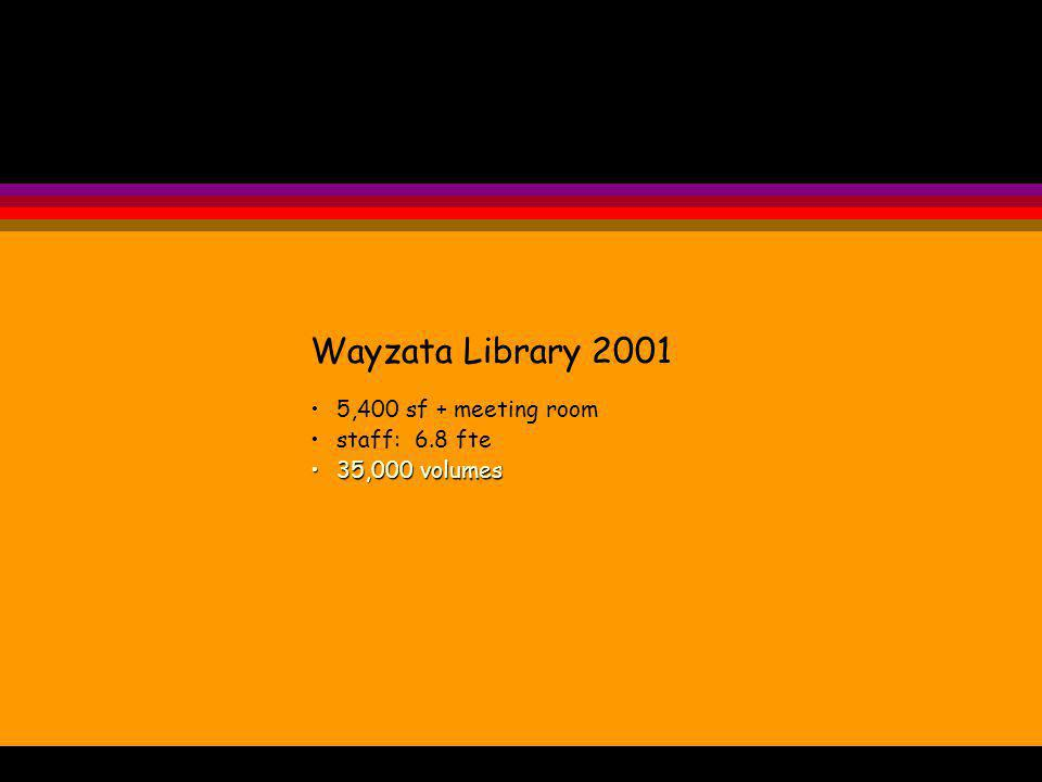 Wayzata Library 2001 5,400 sf + meeting room staff: 6.8 fte 35,000 volumes35,000 volumes