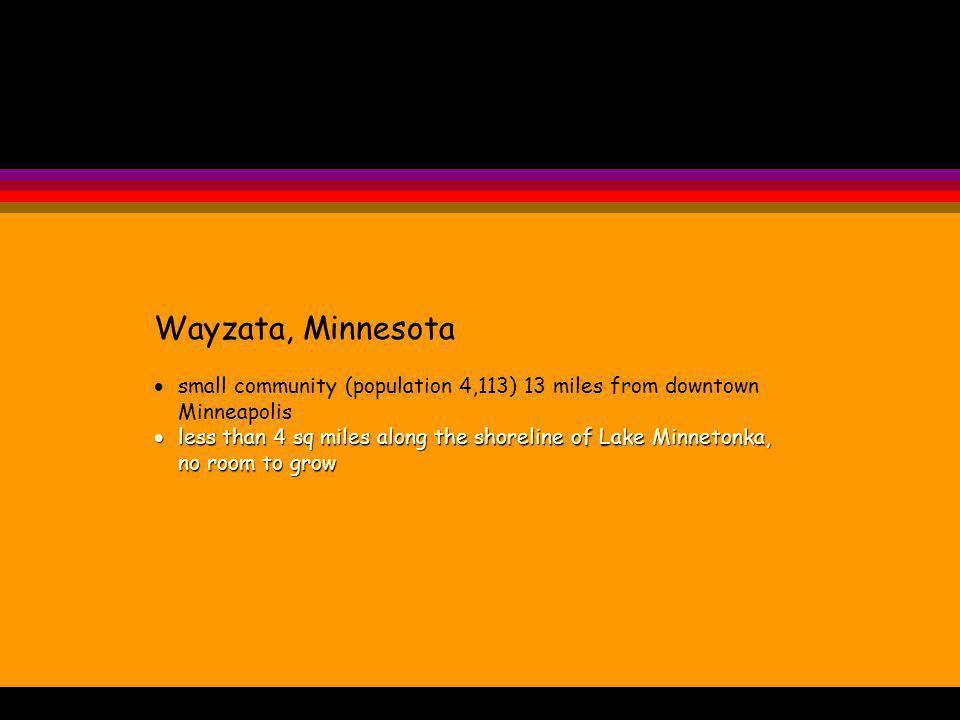Wayzata, Minnesota small community (population 4,113) 13 miles from downtown Minneapolis less than 4 sq miles along the shoreline of Lake Minnetonka, no room to grow less than 4 sq miles along the shoreline of Lake Minnetonka, no room to grow
