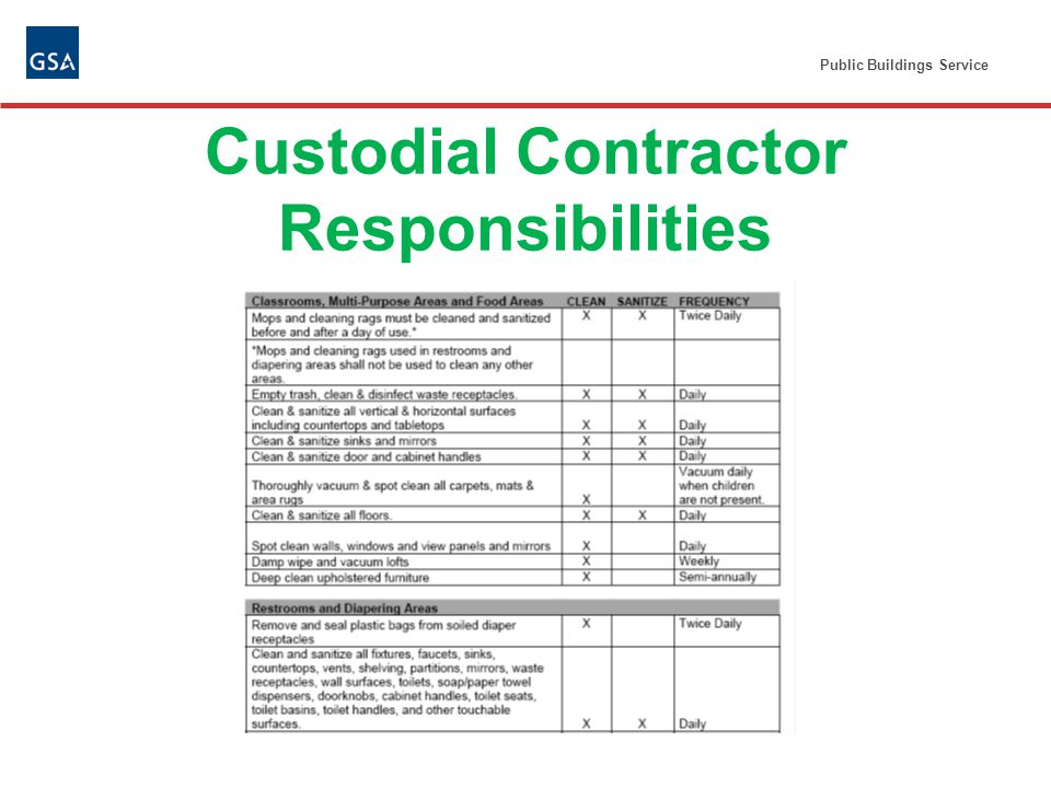Custodial Contractor Responsibilities