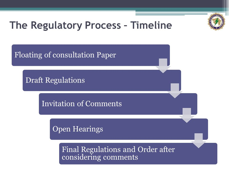 The Regulatory Process – Timeline Floating of consultation PaperInvitation of CommentsOpen HearingsDraft Regulations Final Regulations and Order after considering comments