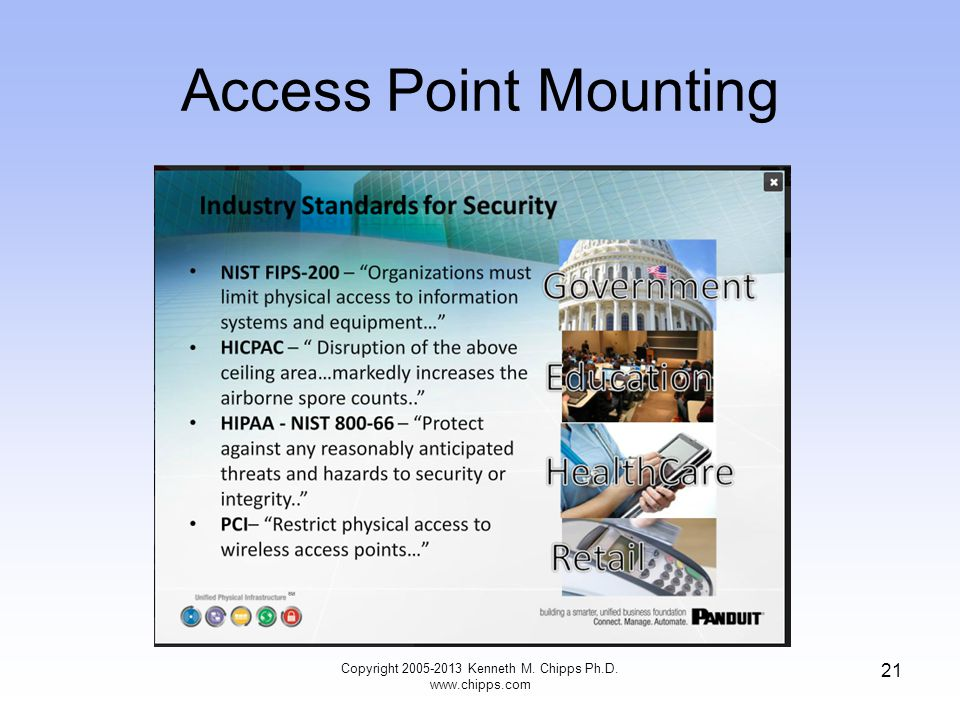 Access Point Mounting Copyright 2005-2013 Kenneth M. Chipps Ph.D. www.chipps.com 21