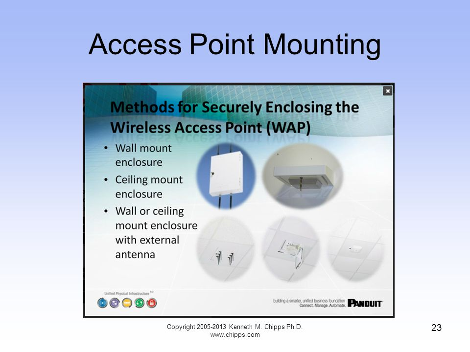 Access Point Mounting Copyright 2005-2013 Kenneth M. Chipps Ph.D. www.chipps.com 23