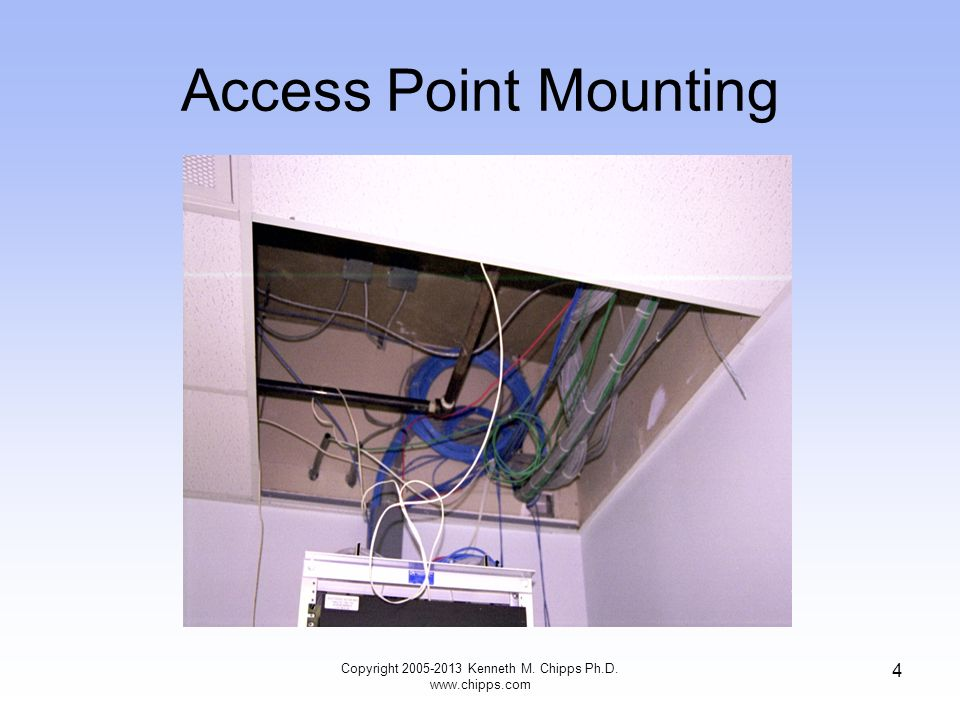 Network Connection One cable for an access point is to be run to each of these Copyright 2005-2013 Kenneth M.