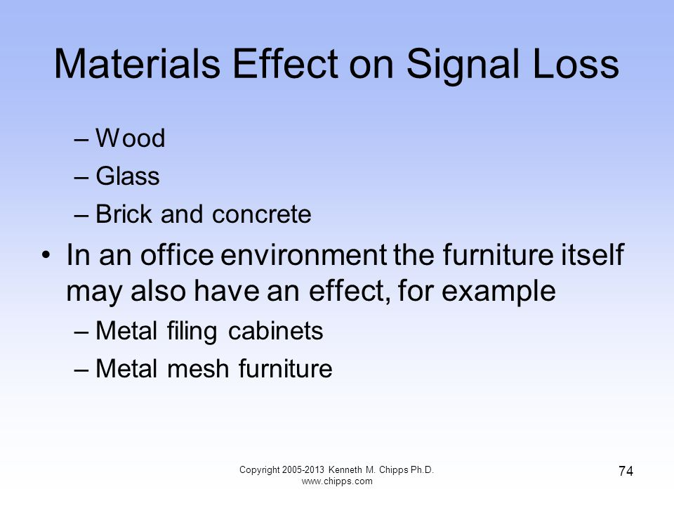 Materials Effect on Signal Loss –Wood –Glass –Brick and concrete In an office environment the furniture itself may also have an effect, for example –Metal filing cabinets –Metal mesh furniture 74 Copyright 2005-2013 Kenneth M.