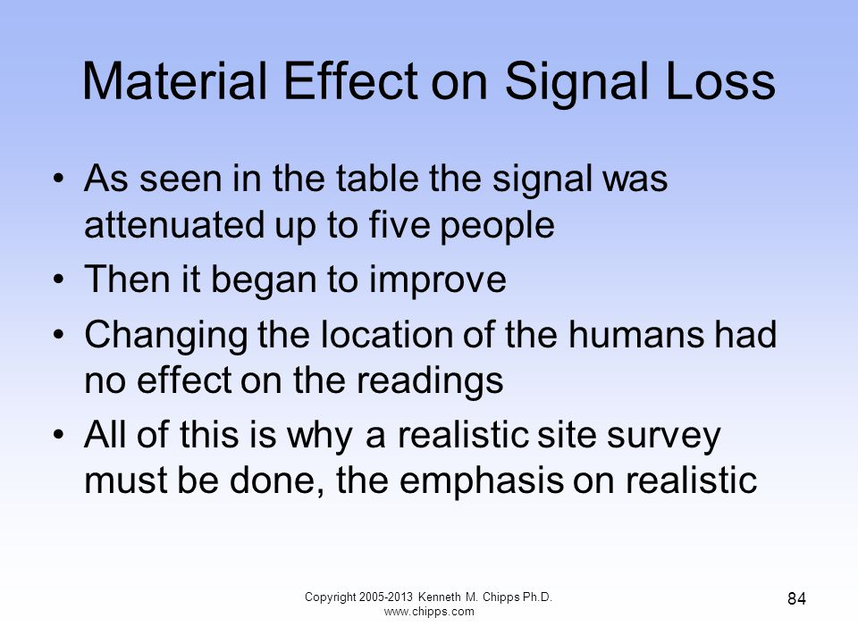 Material Effect on Signal Loss As seen in the table the signal was attenuated up to five people Then it began to improve Changing the location of the humans had no effect on the readings All of this is why a realistic site survey must be done, the emphasis on realistic 84 Copyright 2005-2013 Kenneth M.