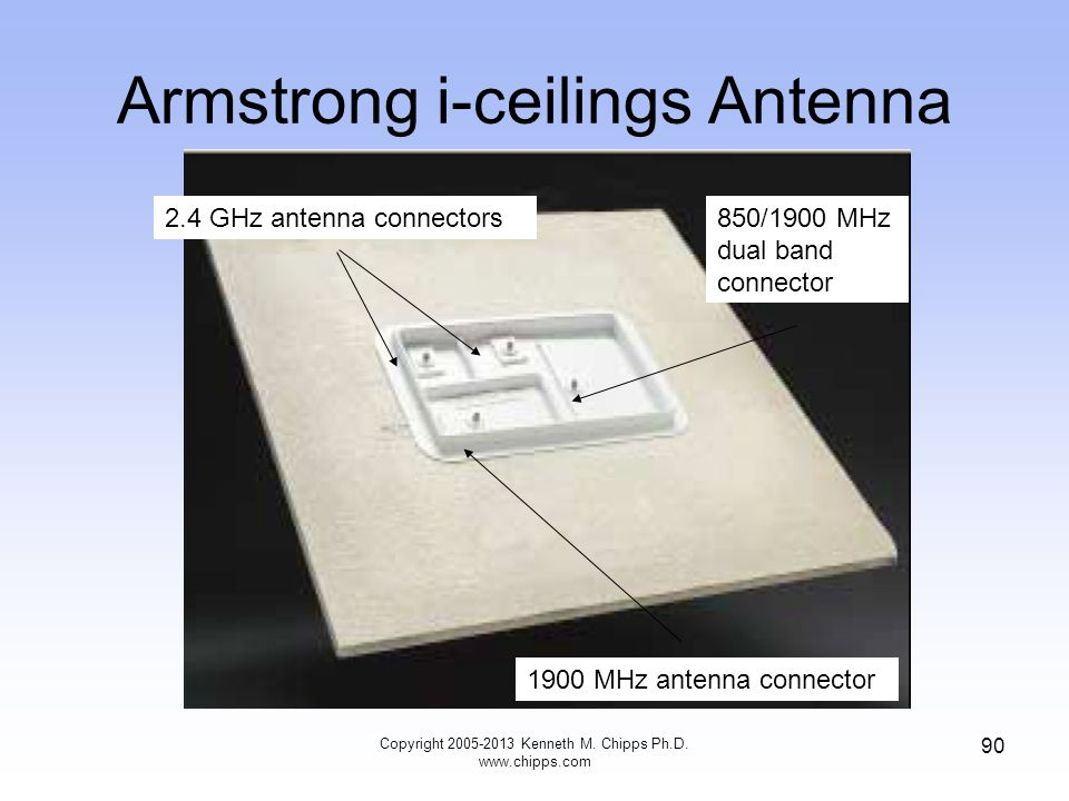 Armstrong i-ceilings Antenna 90 2.4 GHz antenna connectors850/1900 MHz dual band connector 1900 MHz antenna connector Copyright 2005-2013 Kenneth M.