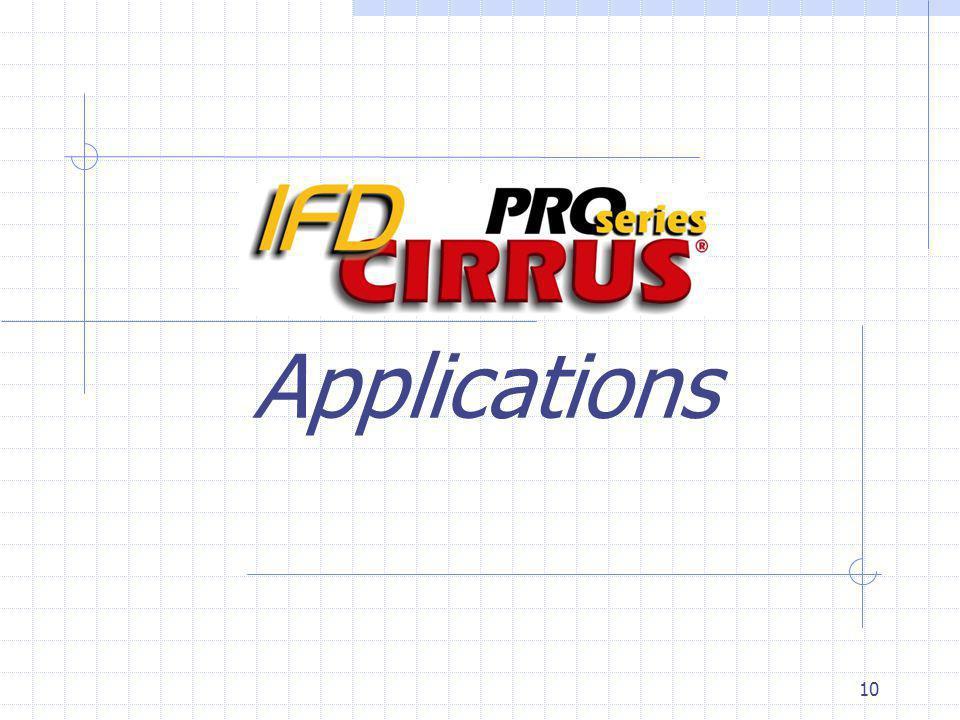 10 Applications