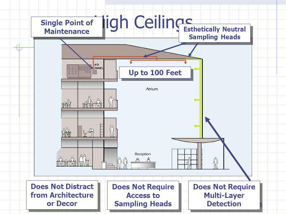 23 High Ceilings Up to 100 Feet Does Not Require Multi-Layer Detection Single Point of Maintenance Does Not Require Access to Sampling Heads Esthetically Neutral Sampling Heads Does Not Distract from Architecture or Decor
