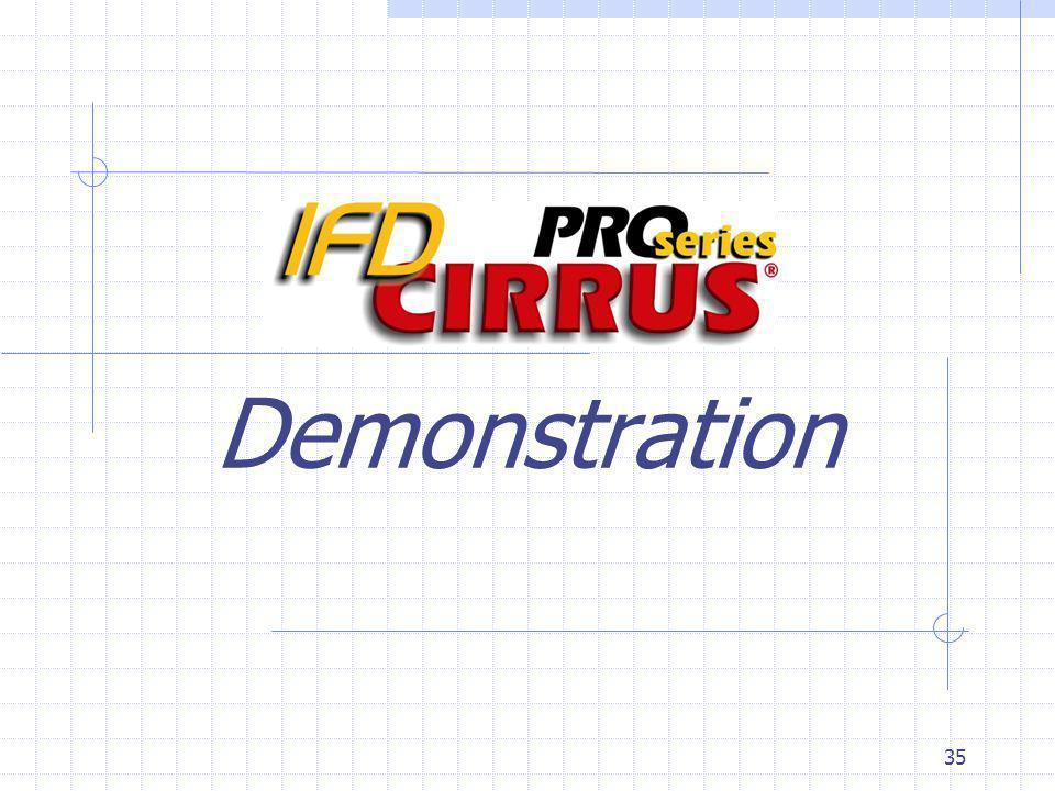 35 Demonstration