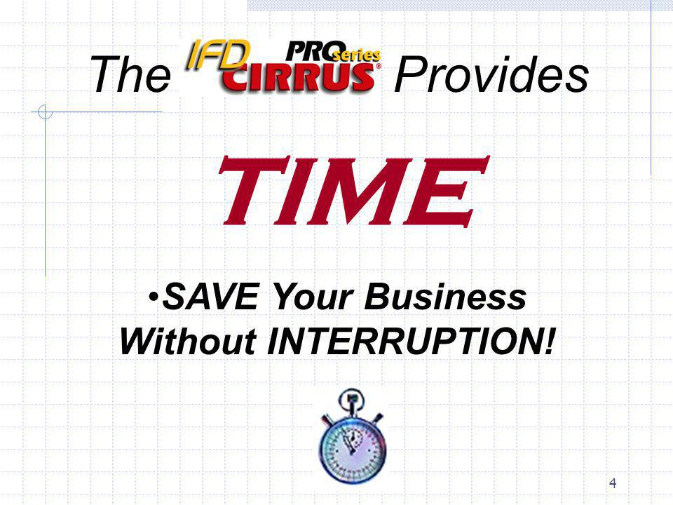 4 The Provides SAVE Your Business Without INTERRUPTION! TIME