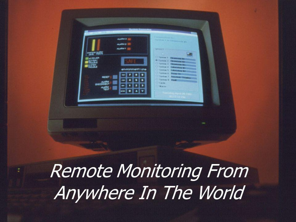 44 Remote Monitoring From Anywhere In The World