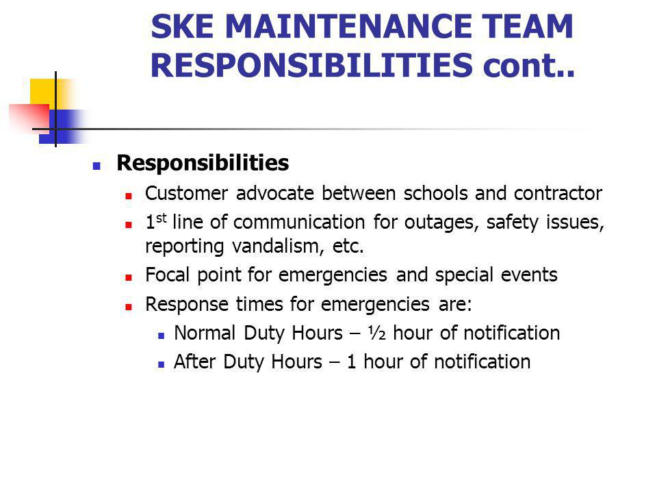 SKE MAINTENANCE TEAM RESPONSIBILITIES cont..