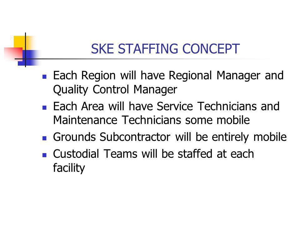 SKE STAFFING CONCEPT Each Region will have Regional Manager and Quality Control Manager Each Area will have Service Technicians and Maintenance Technicians some mobile Grounds Subcontractor will be entirely mobile Custodial Teams will be staffed at each facility
