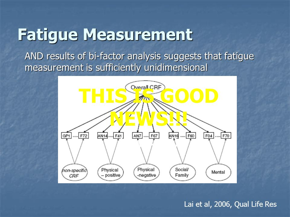 Fatigue Measurement AND results of bi-factor analysis suggests that fatigue measurement is sufficiently unidimensional Lai et al, 2006, Qual Life Res THIS IS GOOD NEWS!!.