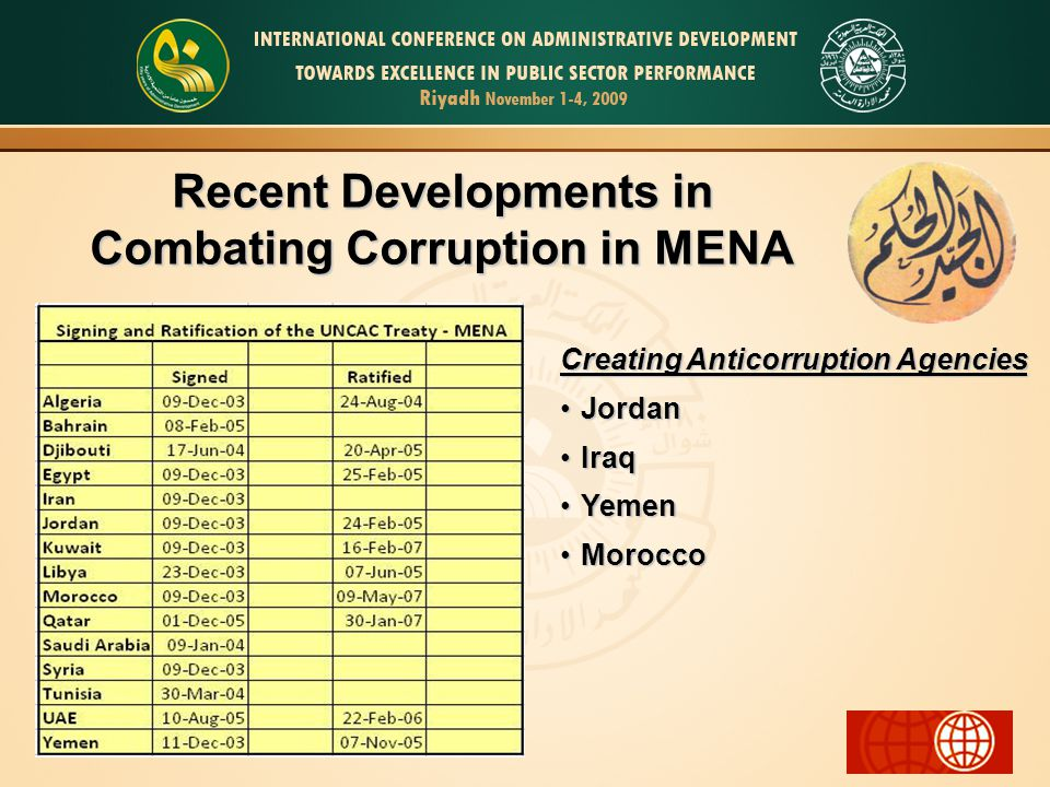 Recent Developments in Combating Corruption in MENA Creating Anticorruption Agencies JordanJordan IraqIraq YemenYemen MoroccoMorocco