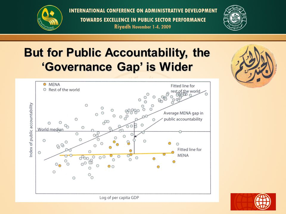 But for Public Accountability, the Governance Gap is Wider