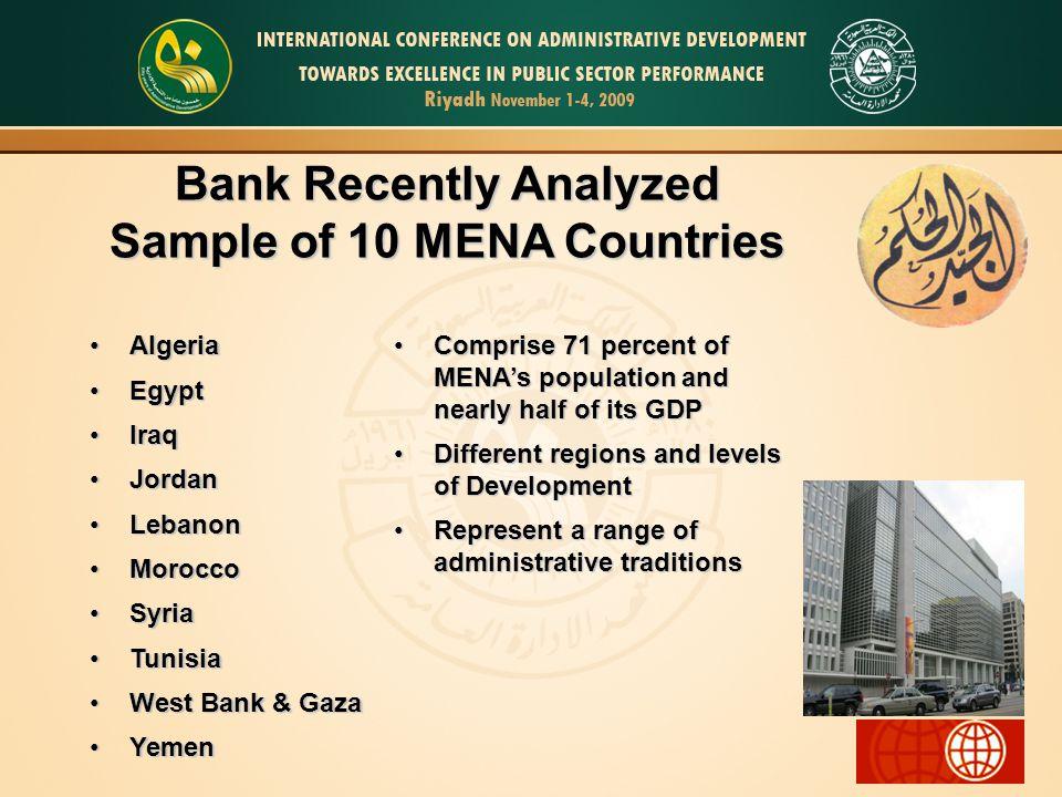 MENA & Global PEFA Averages