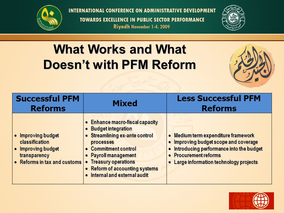 What Works and What Doesnt with PFM Reform Successful PFM Reforms Mixed Less Successful PFM Reforms Improving budget classification Improving budget classification Improving budget transparency Improving budget transparency Reforms in tax and customs Reforms in tax and customs Enhance macro-fiscal capacity Enhance macro-fiscal capacity Budget integration Budget integration Streamlining ex-ante control processes Streamlining ex-ante control processes Commitment control Commitment control Payroll management Payroll management Treasury operations Treasury operations Reform of accounting systems Reform of accounting systems Internal and external audit Internal and external audit Medium term expenditure framework Medium term expenditure framework Improving budget scope and coverage Improving budget scope and coverage Introducing performance into the budget Introducing performance into the budget Procurement reforms Procurement reforms Large information technology projects Large information technology projects