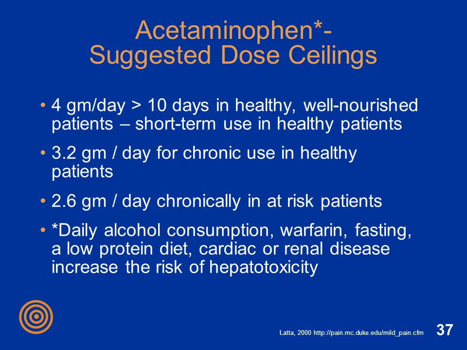 37 Acetaminophen*- Suggested Dose Ceilings 4 gm/day > 10 days in healthy, well-nourished patients – short-term use in healthy patients 3.2 gm / day fo