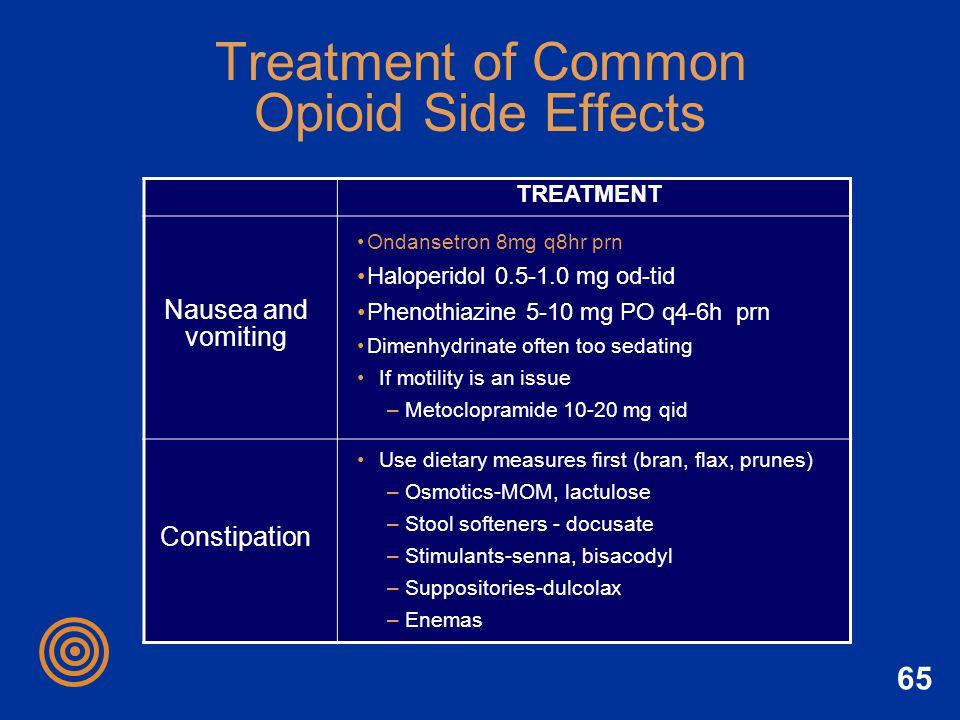 65 Treatment of Common Opioid Side Effects TREATMENT Nausea and vomiting Ondansetron 8mg q8hr prn Haloperidol 0.5-1.0 mg od-tid Phenothiazine 5-10 mg