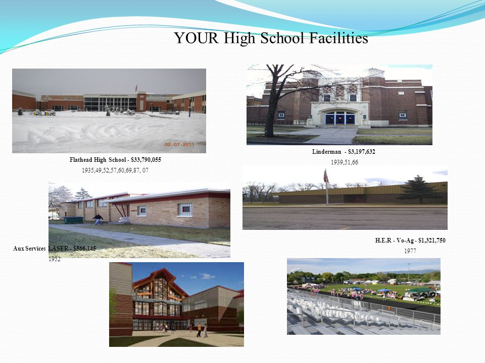 YOUR High School Facilities Flathead High School - $33,790,055 1935,49,52,57,60,69,87, 07 H.E.R - Vo-Ag - $1,321,750 1977 Aux Services LASER - $566,14