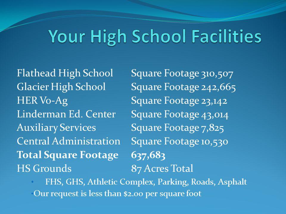 Flathead High SchoolSquare Footage 310,507 Glacier High SchoolSquare Footage 242,665 HER Vo-AgSquare Footage 23,142 Linderman Ed.