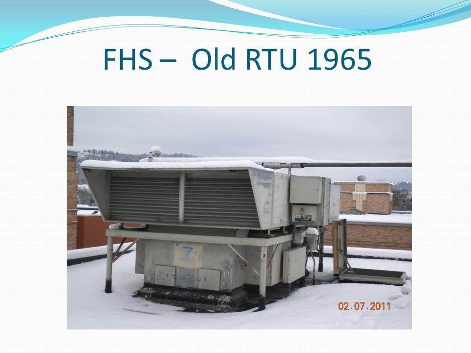 FHS – Old RTU 1965