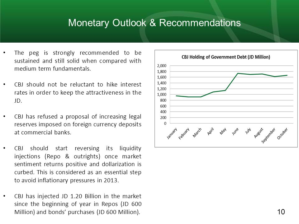 10 Monetary Outlook & Recommendations The peg is strongly recommended to be sustained and still solid when compared with medium term fundamentals.