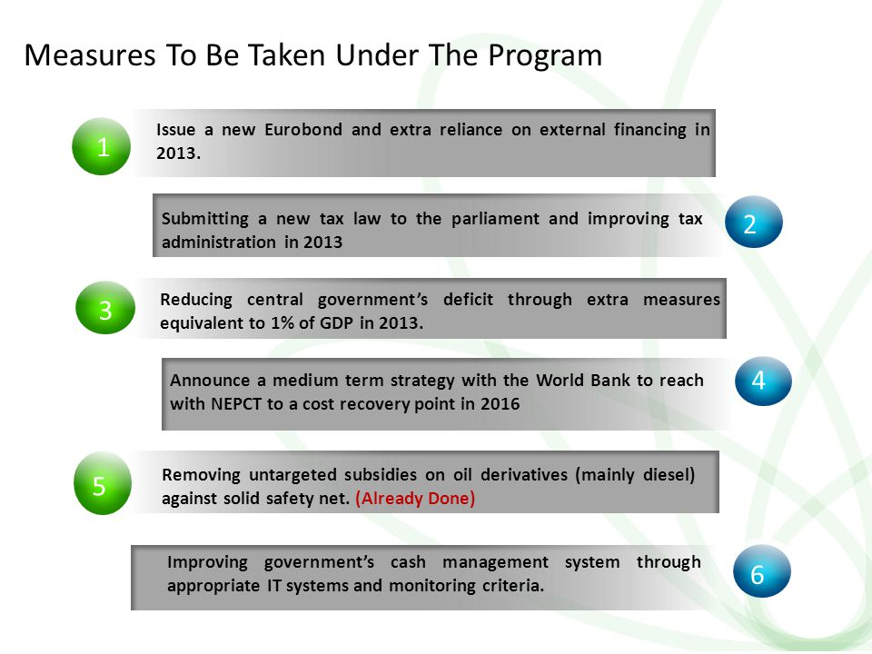 4 New Tax Law to The Parliament Lowering the personal income thresholds.