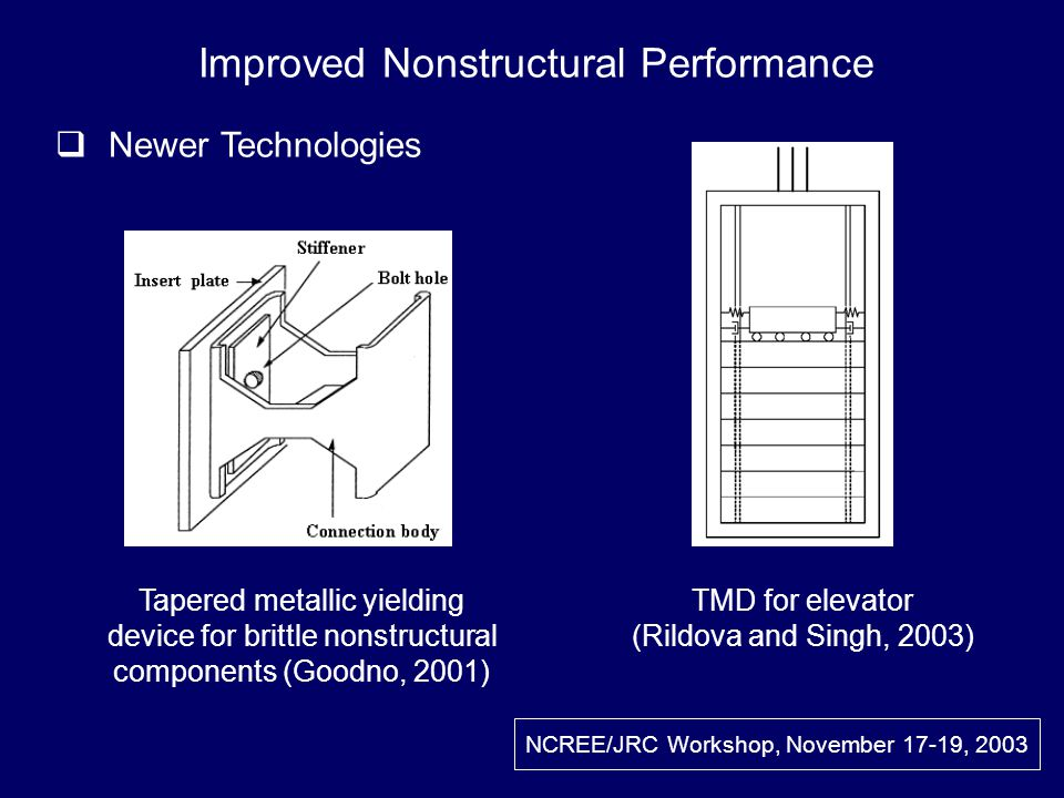 NCREE/JRC Workshop, November 17-19, 2003 Tapered metallic yielding device for brittle nonstructural components (Goodno, 2001) TMD for elevator (Rildova and Singh, 2003) Improved Nonstructural Performance Newer Technologies