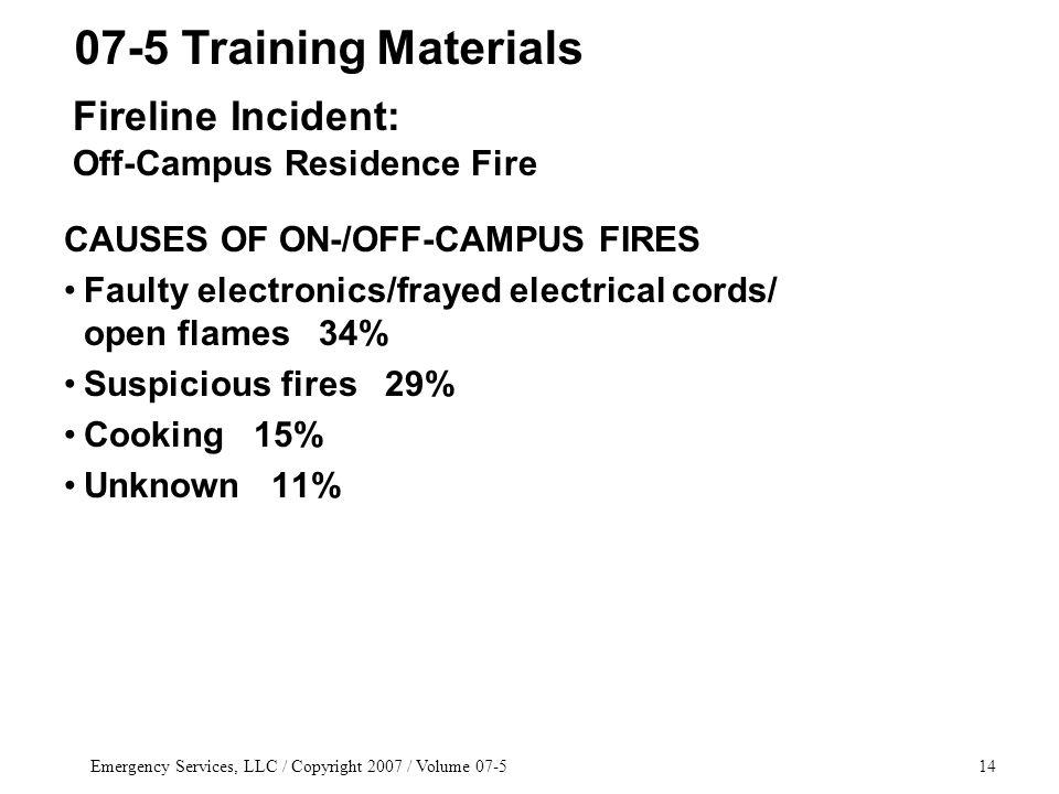 Emergency Services, LLC / Copyright 2007 / Volume CAUSES OF ON-/OFF-CAMPUS FIRES Faulty electronics/frayed electrical cords/ open flames 34% Suspicious fires 29% Cooking 15% Unknown 11% 07-5 Training Materials Fireline Incident: Off-Campus Residence Fire