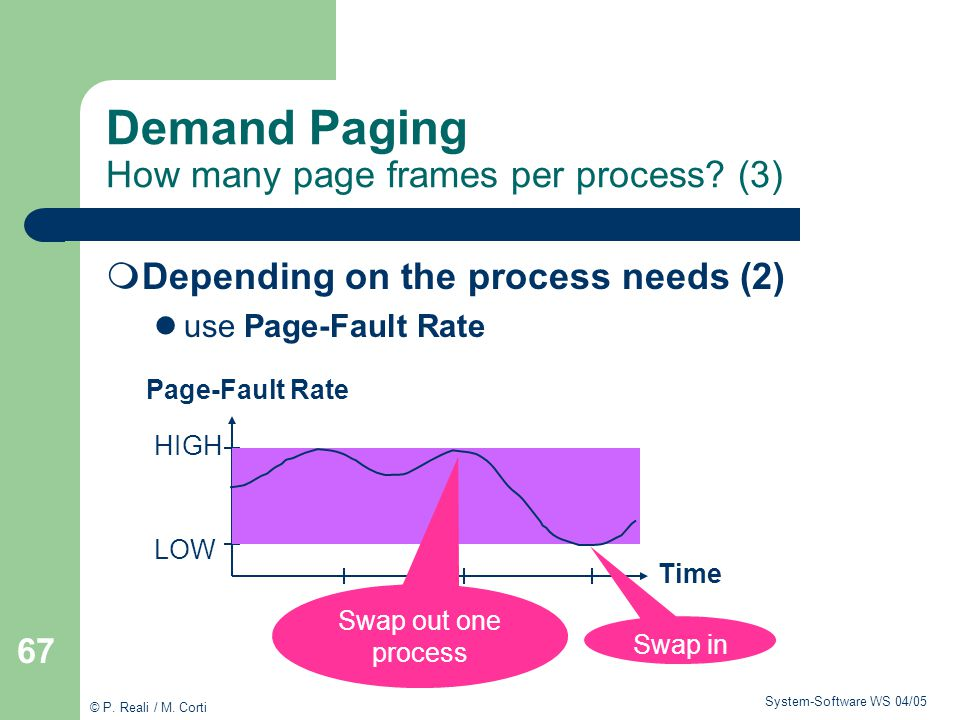 © P.Reali / M. Corti System-Software WS 04/05 67 Demand Paging How many page frames per process.