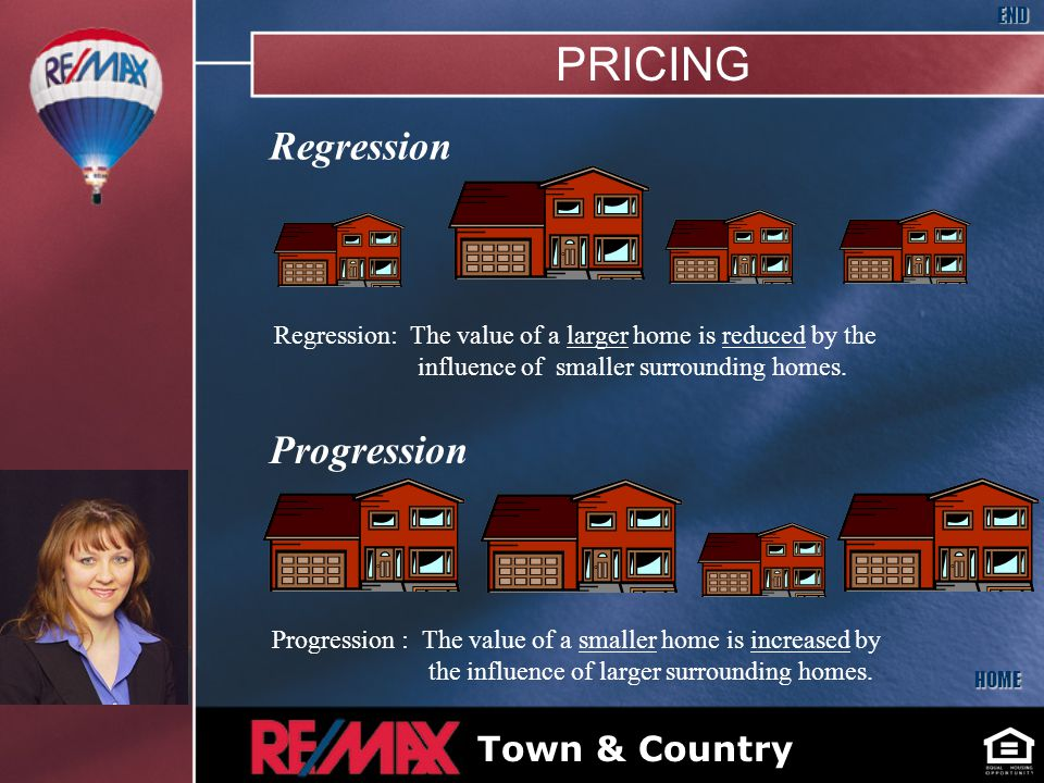 Regression Regression: The value of a larger home is reduced by the influence of smaller surrounding homes.