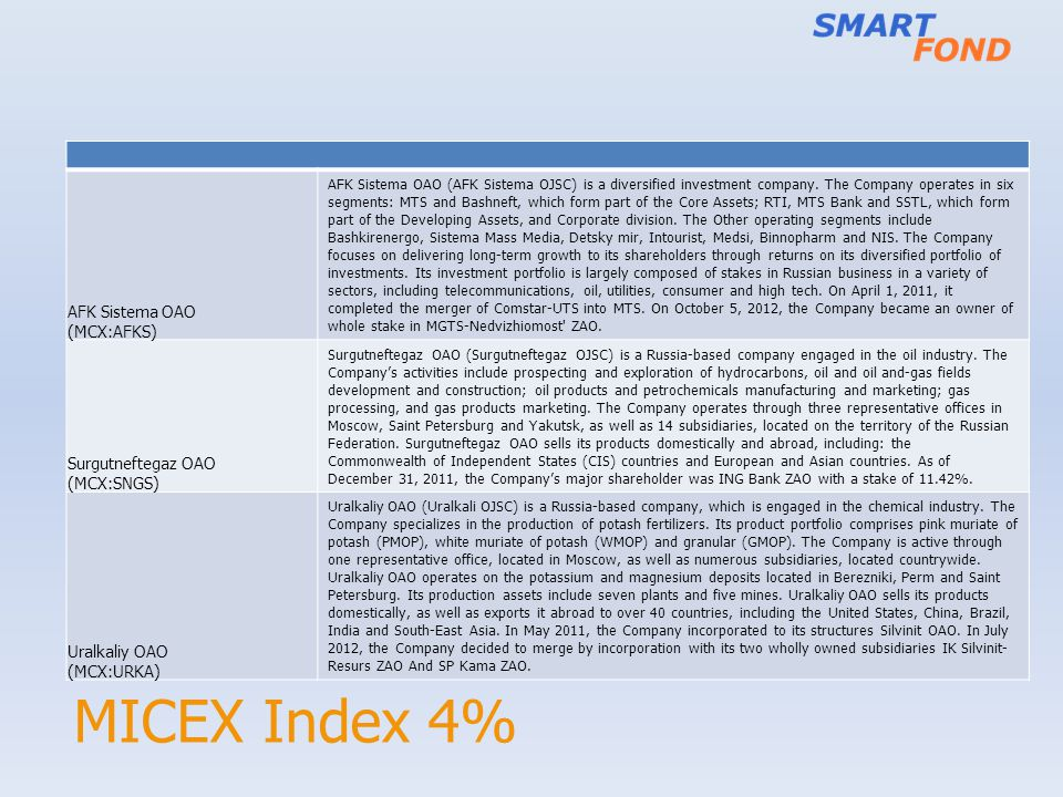MICEX Index 4% AFK Sistema OAO (MCX:AFKS) AFK Sistema OAO (AFK Sistema OJSC) is a diversified investment company.
