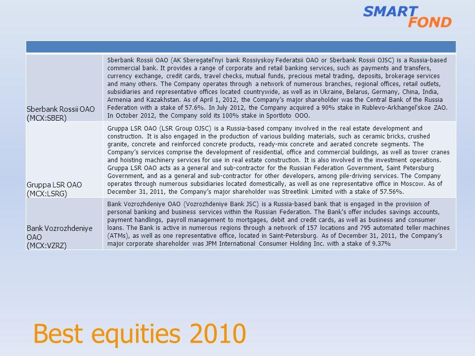 Best equities 2010 Sberbank Rossii OAO (MCX:SBER) Sberbank Rossii OAO (AK Sberegatel'nyi bank Rossiyskoy Federatsii OAO or Sberbank Rossii OJSC) is a