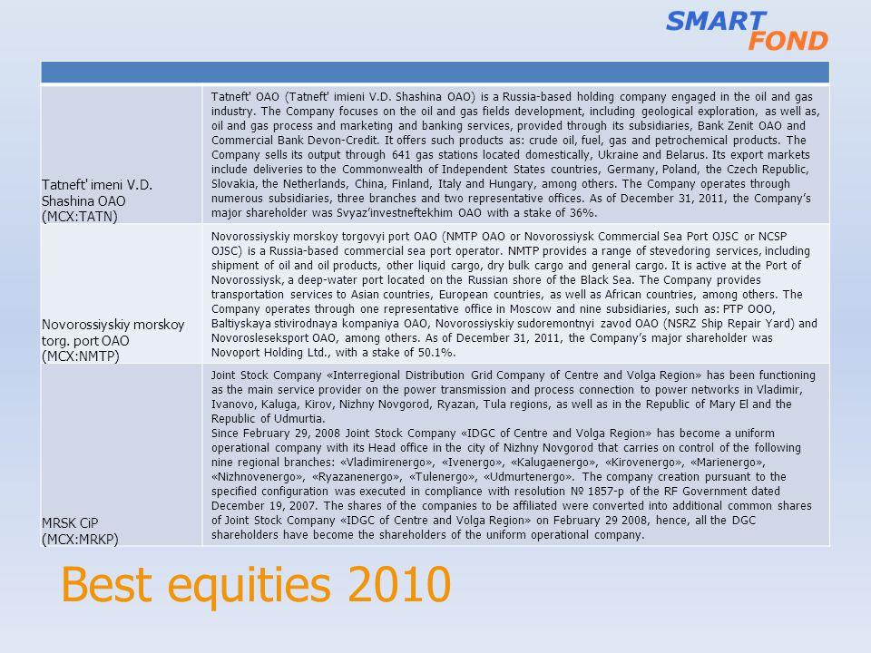 Best equities 2010 Tatneft' imeni V.D. Shashina OAO (MCX:TATN) Tatneft' OAO (Tatneft' imieni V.D. Shashina OAO) is a Russia-based holding company enga